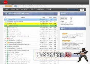 Мониторинг серверов [SAMP] SAMP-STATS Engine