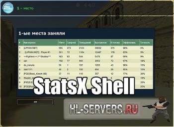 Плагин StatsX Shell (Статистика для сервера)