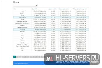 Web статистика игроков сервера CS 1.6